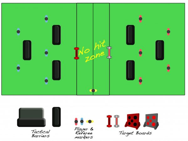 ArcheryFieldLayout